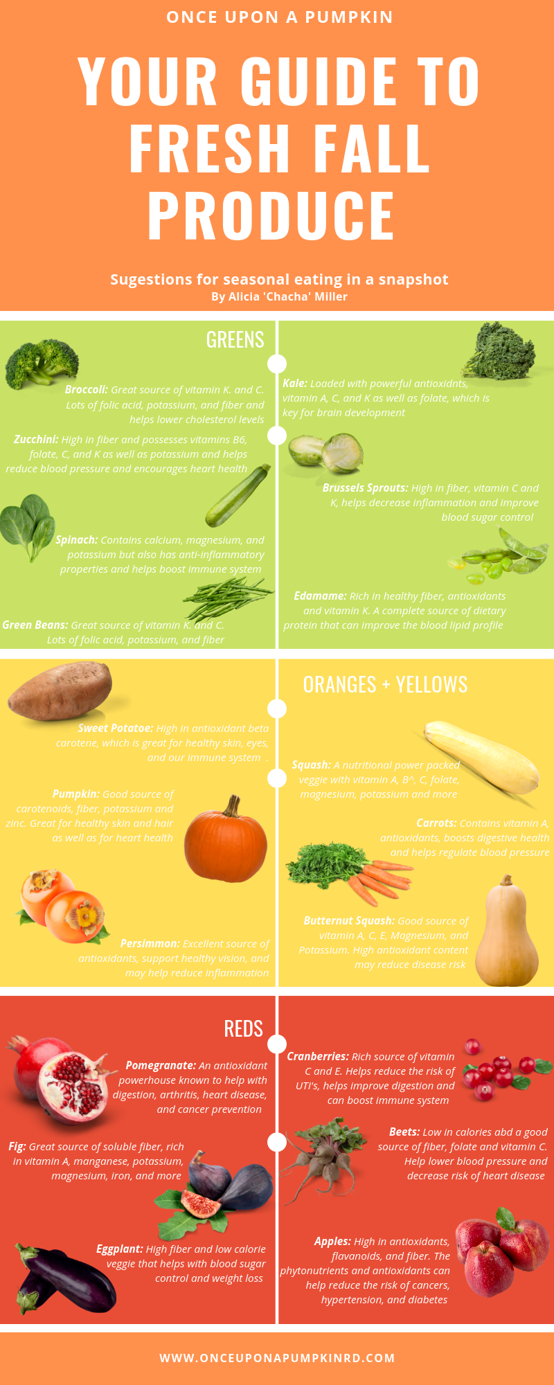 nutritional guide to fall produce